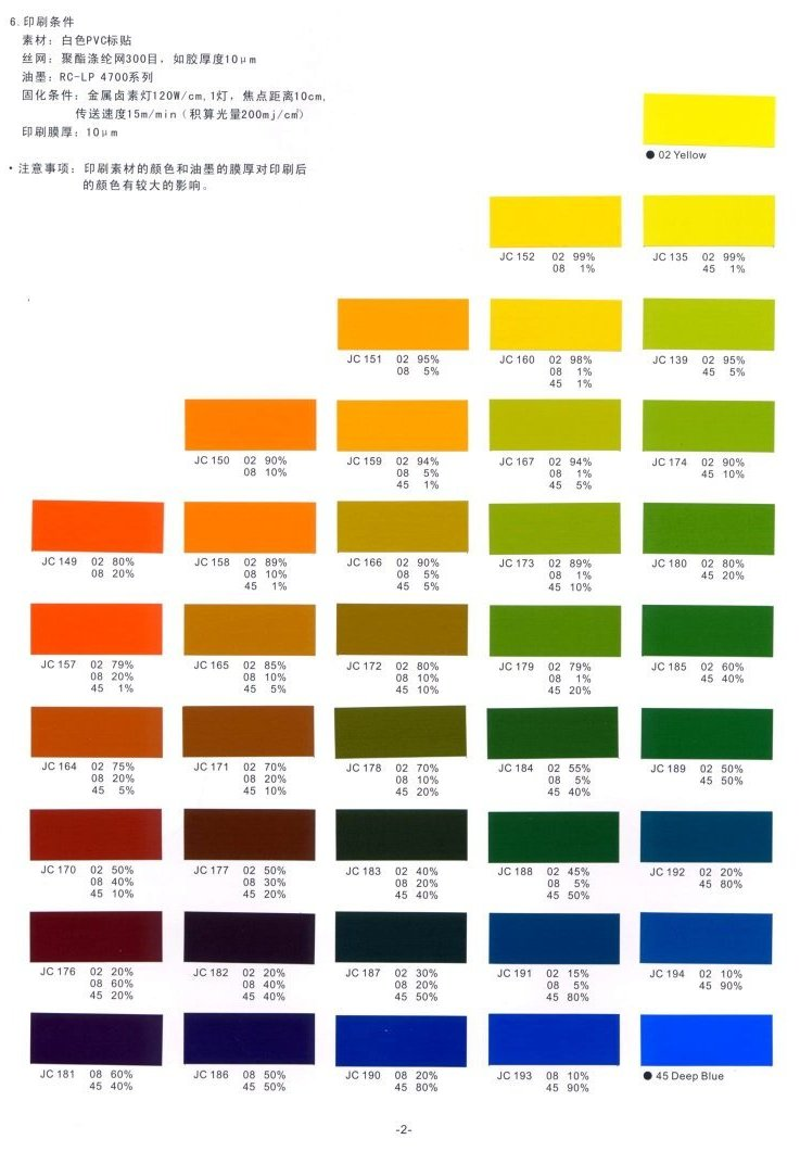 color guide color matching guide 1 color guide 2007 2 color matching ...